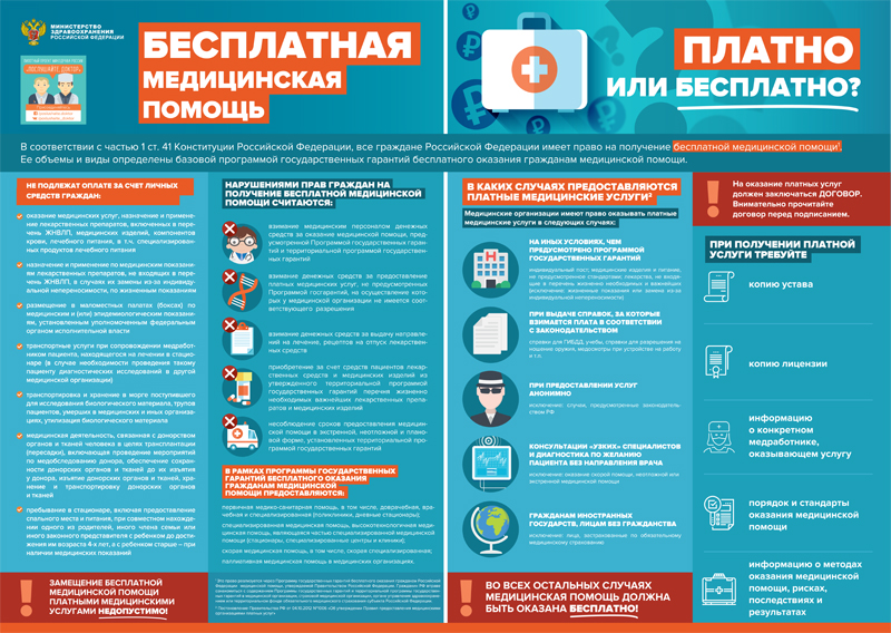 Объемы и виды бесплатной медицинской помощи определены базовой программой государственных гарантий бесплатного оказания гражданам медицинской помощи.